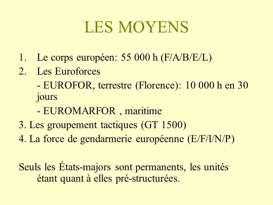 LES MOYENS Le corps européen: 55 000 h (F/A/B/E/L) Les Euroforces