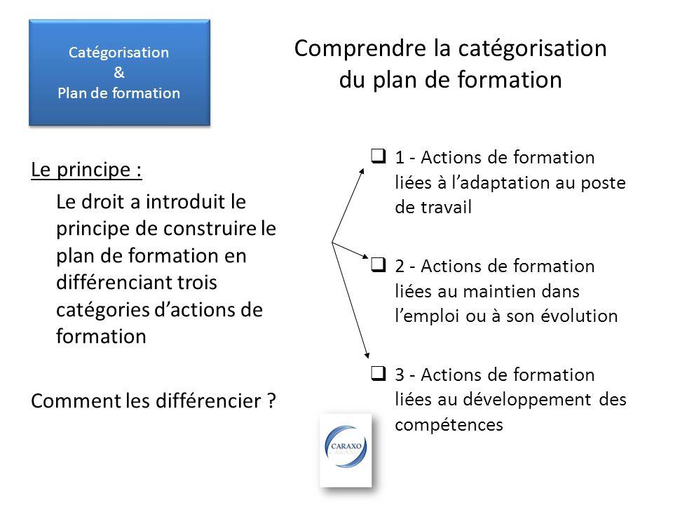 Comprendre la catégorisation du plan de formation