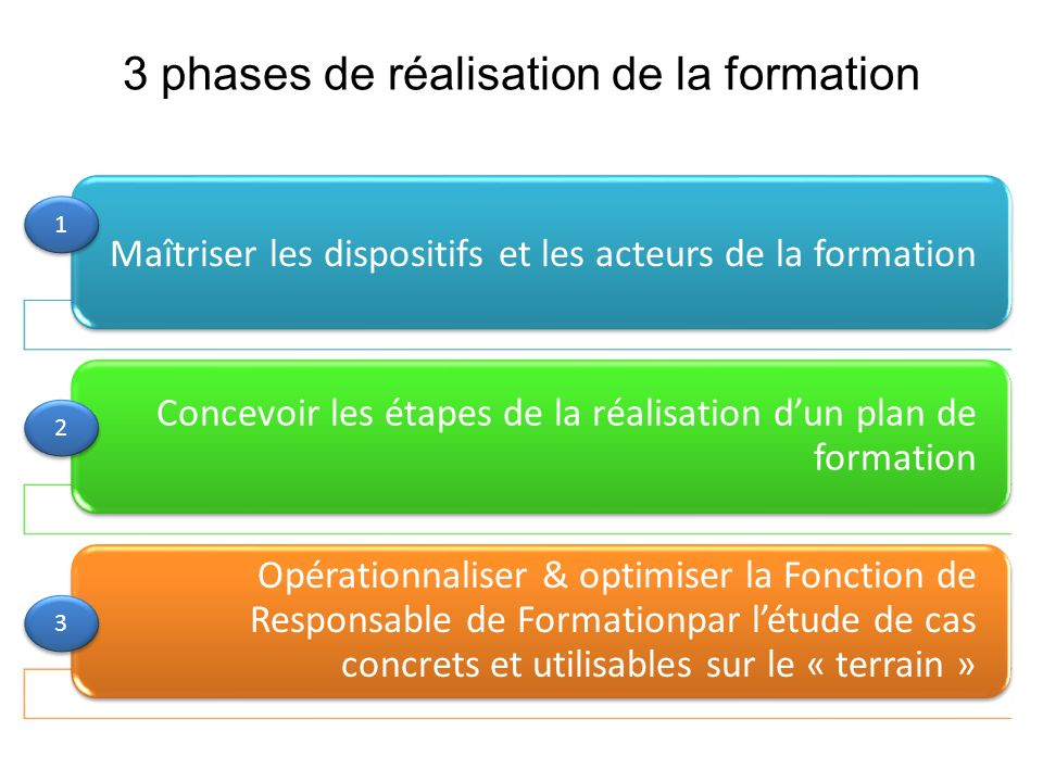 3 phases de réalisation de la formation