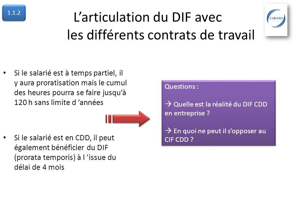 L'articulation du DIF avec les différents contrats de travail