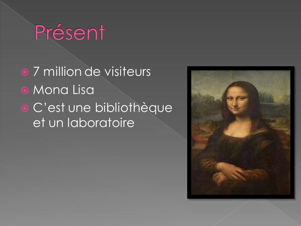Présent 7 million de visiteurs Mona Lisa