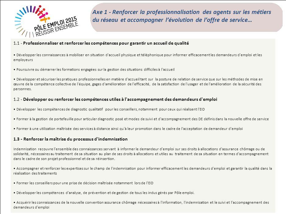 …Axe 1 - Renforcer la professionnalisation des agents sur les métiers du réseau et accompagner l'évolution de l'offre de service
