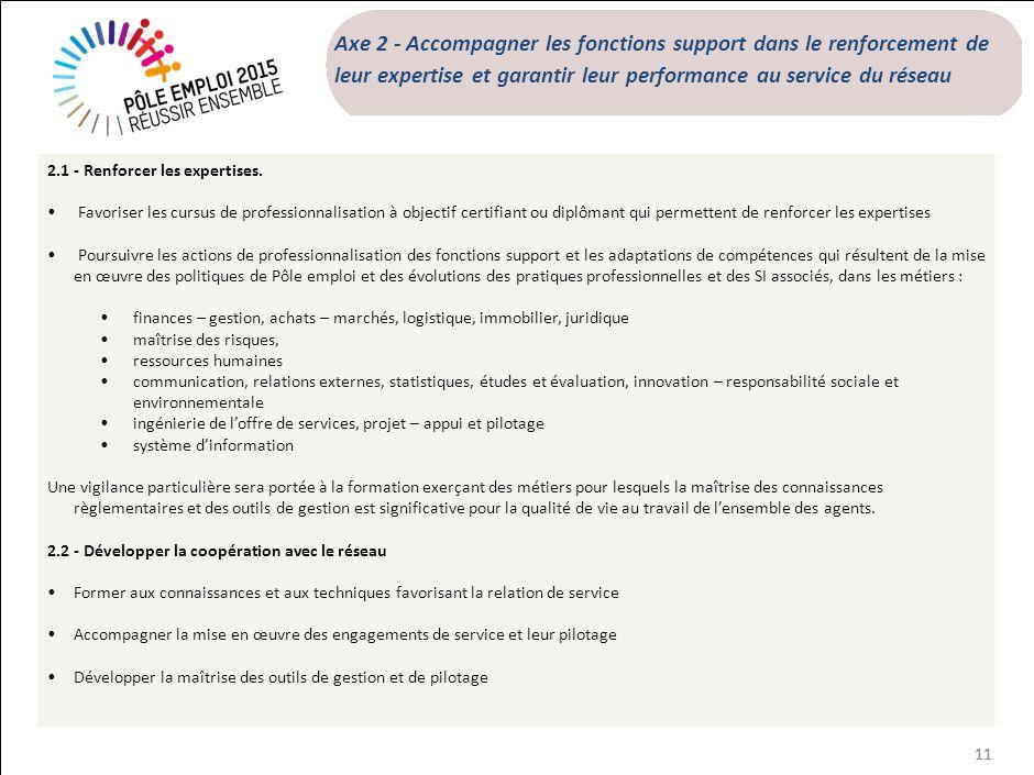 Axe 3 - Accompagner les managers comme porteurs de la stratégie Pôle emploi et dans la gestion de leurs marges de manœuvre
