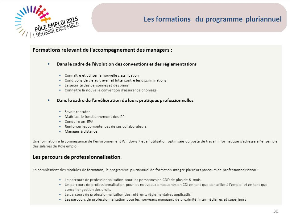 Programme pluriannuel de formation Méthode d'élaboration