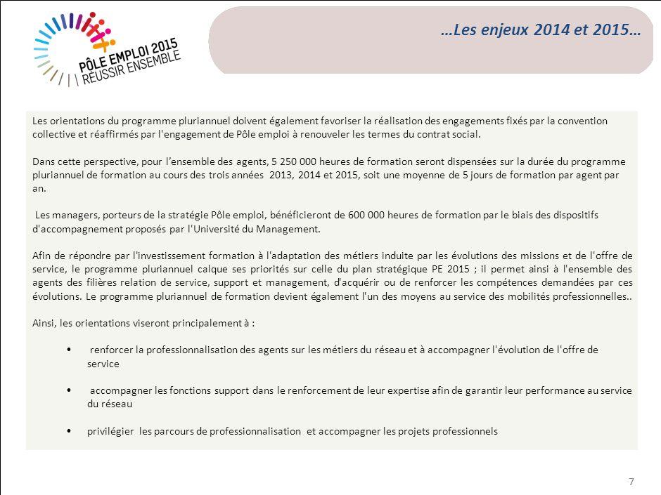 …Les enjeux 2014 et 2015