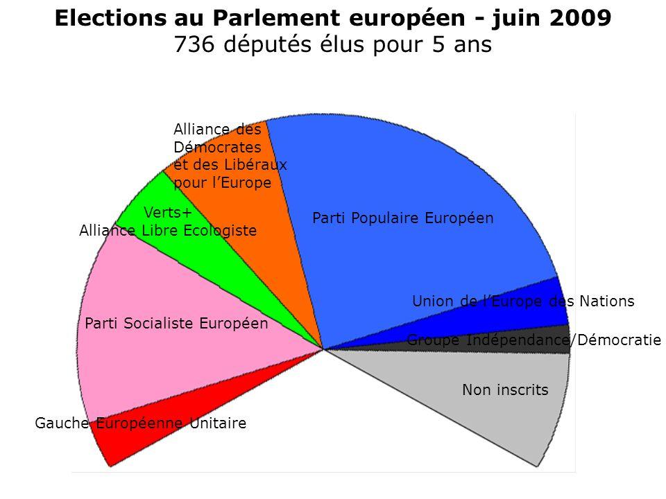 Elections au Parlement européen - juin 2009