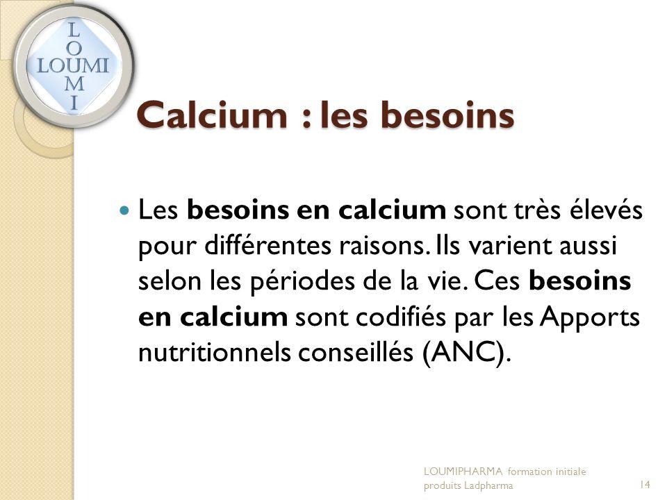 Calcium : les besoins