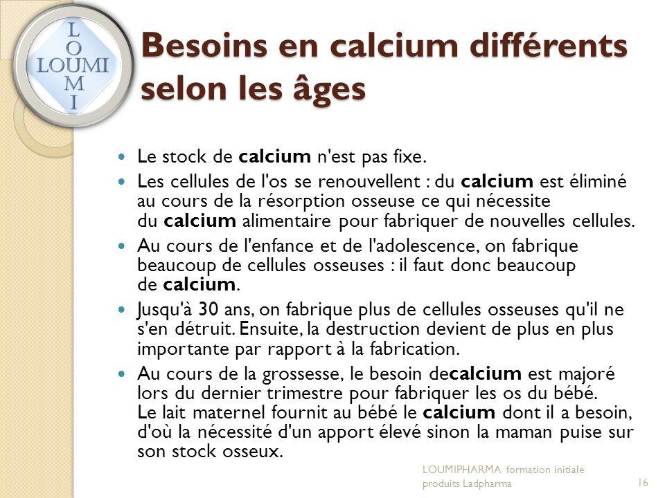 Besoins en calcium différents selon les âges