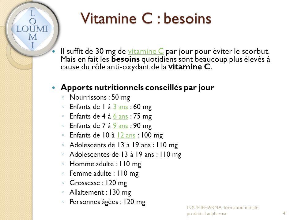 Vitamine C : besoins
