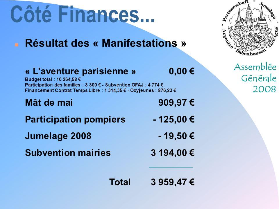 Côté Finances... Résultat des « Manifestations »