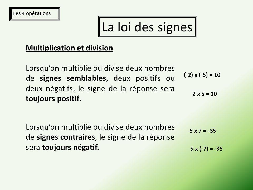 La loi des signes Multiplication et division