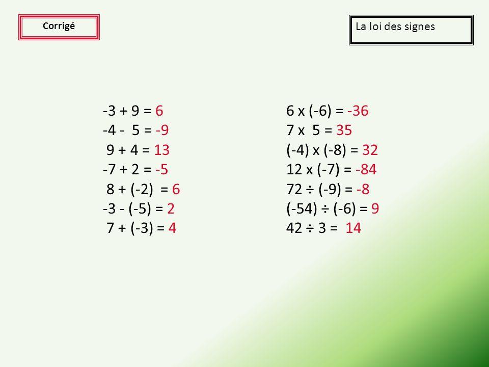 Corrigé La loi des signes. -3 + 9 = 6. -4 - 5 = -9. 9 + 4 = 13. -7 + 2 = -5. 8 + (-2) = 6. -3 - (-5) = 2.