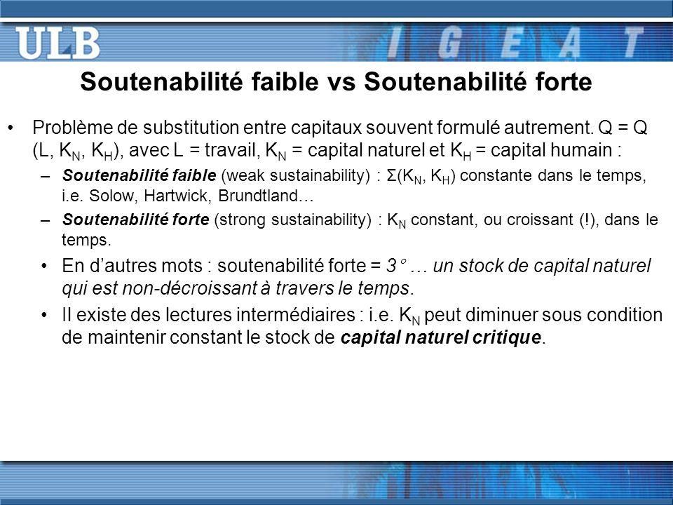 Soutenabilité faible vs Soutenabilité forte