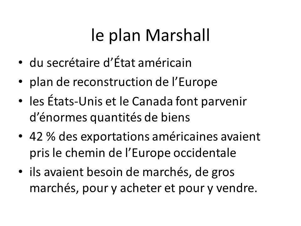 le plan Marshall du secrétaire d'État américain