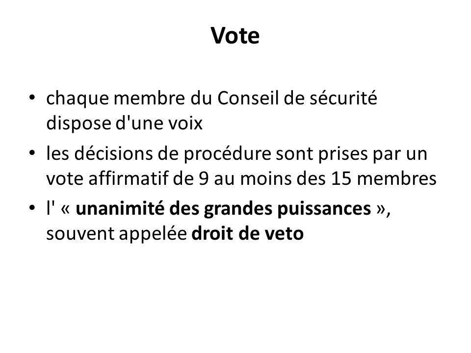 Vote chaque membre du Conseil de sécurité dispose d une voix