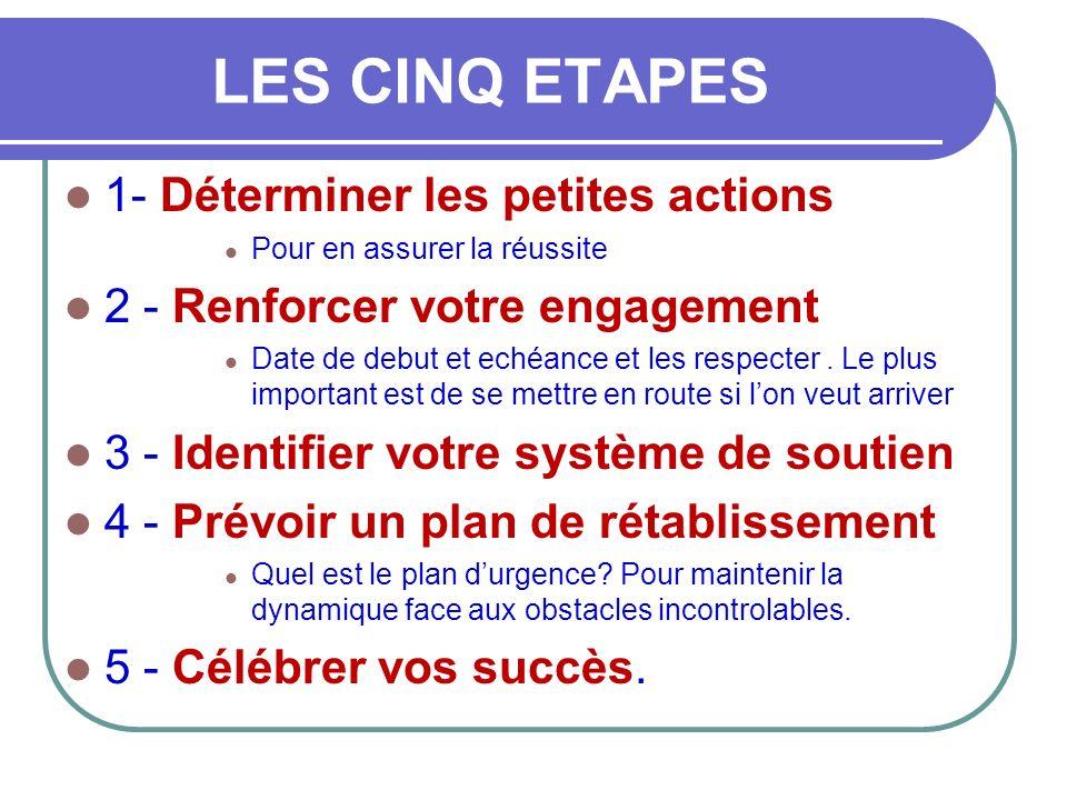 LES CINQ ETAPES 1- Déterminer les petites actions