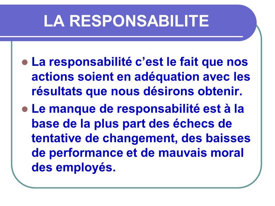 LA RESPONSABILITE La responsabilité c'est le fait que nos actions soient en adéquation avec les résultats que nous désirons obtenir.