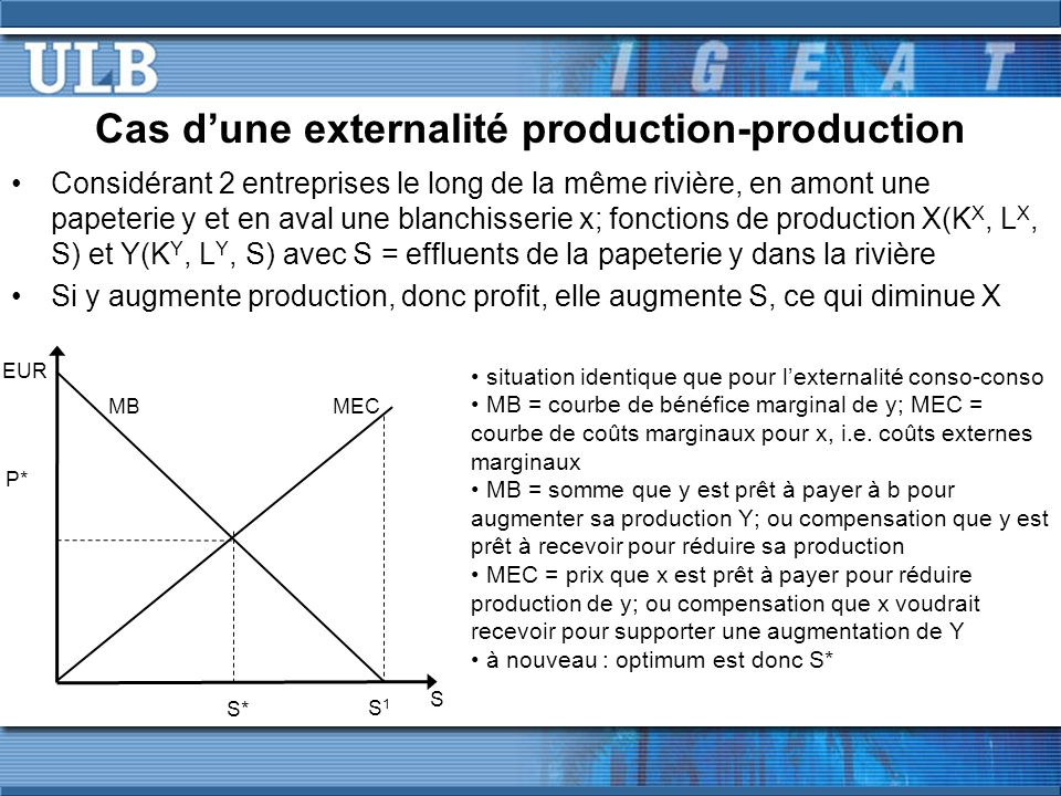 Cas d'une externalité production-production