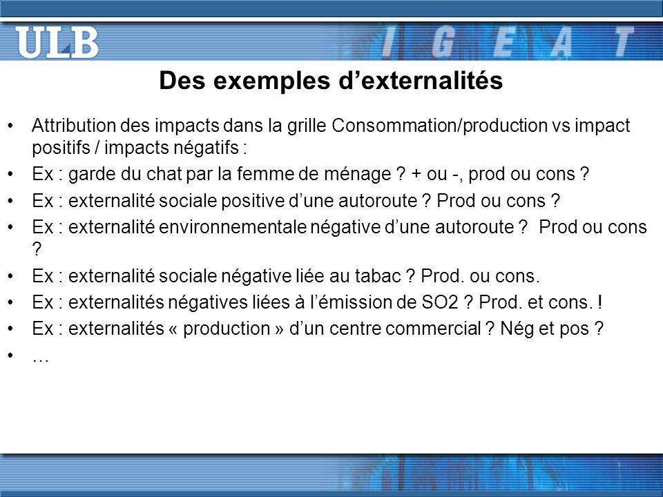 Des exemples d'externalités