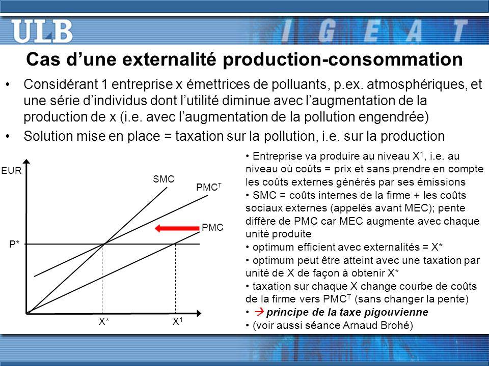 Cas d'une externalité production-consommation