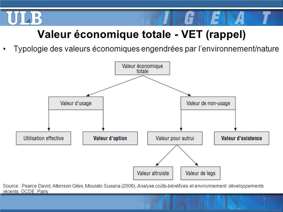 Valeur économique totale - VET (rappel)