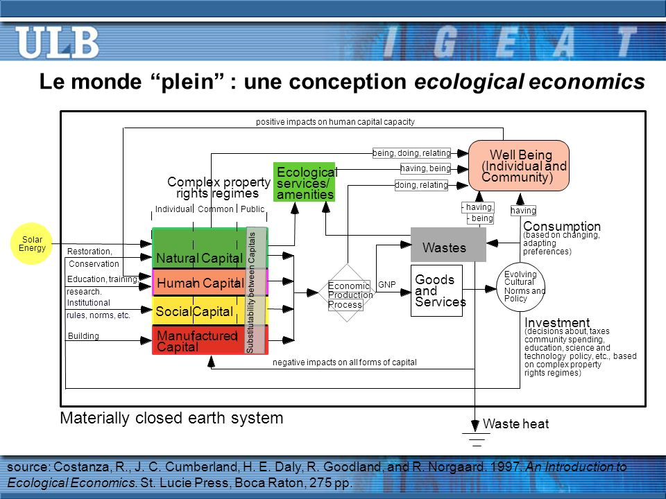 Le monde plein : une conception ecological economics