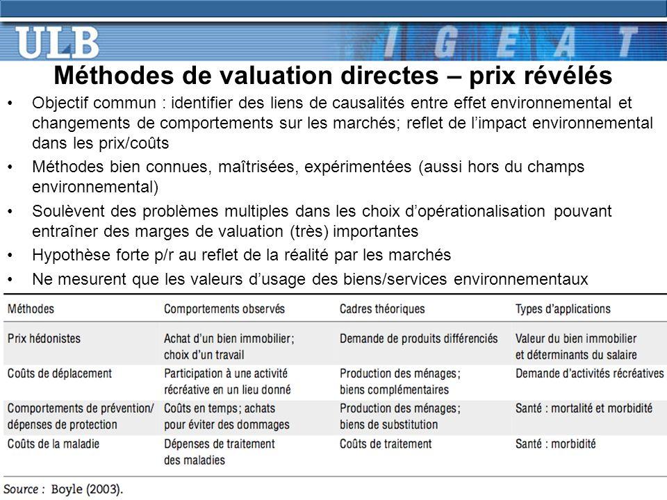 Méthodes de valuation directes – prix révélés