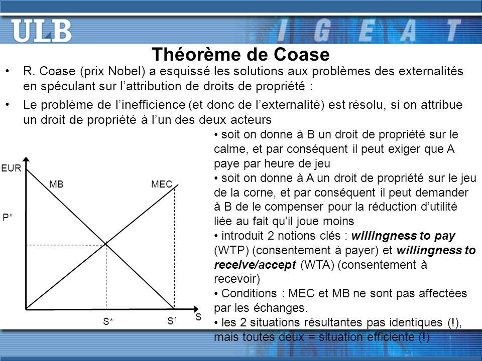 Théorème de Coase