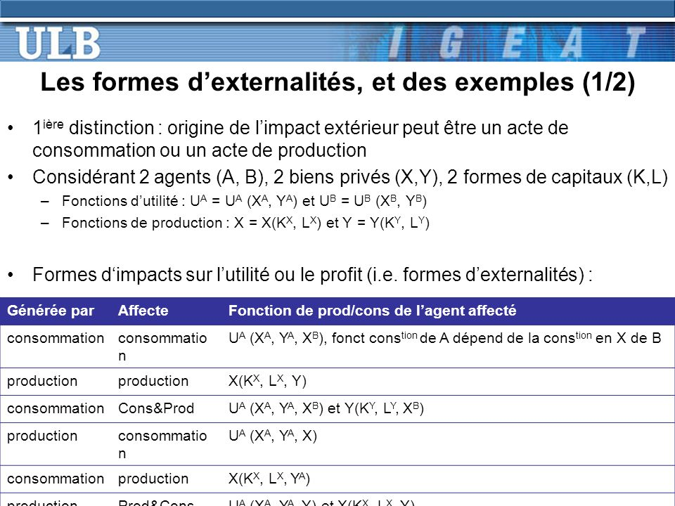 Les formes d'externalités, et des exemples (1/2)