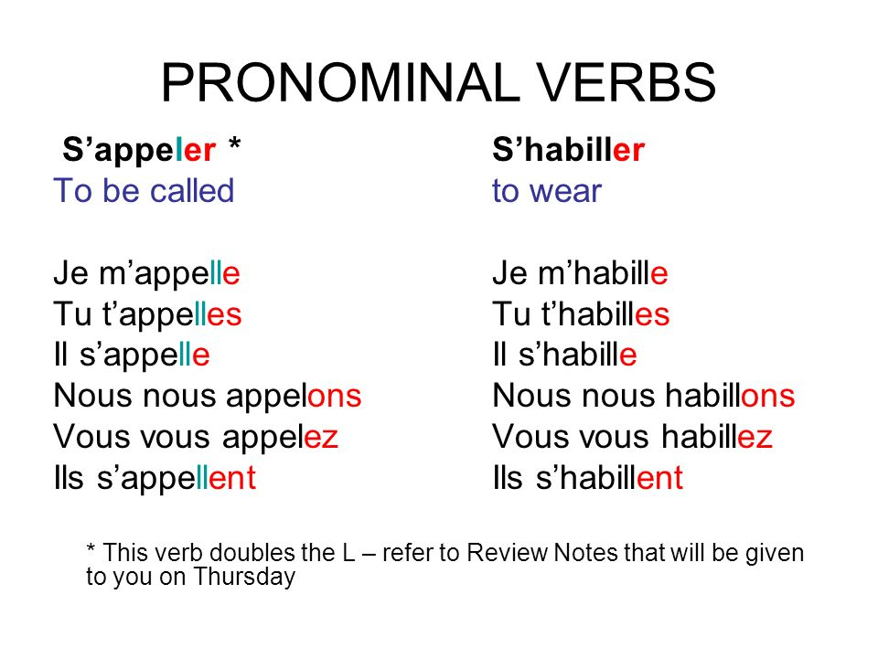 PRONOMINAL VERBS S'appeler * S'habiller To be called to wear