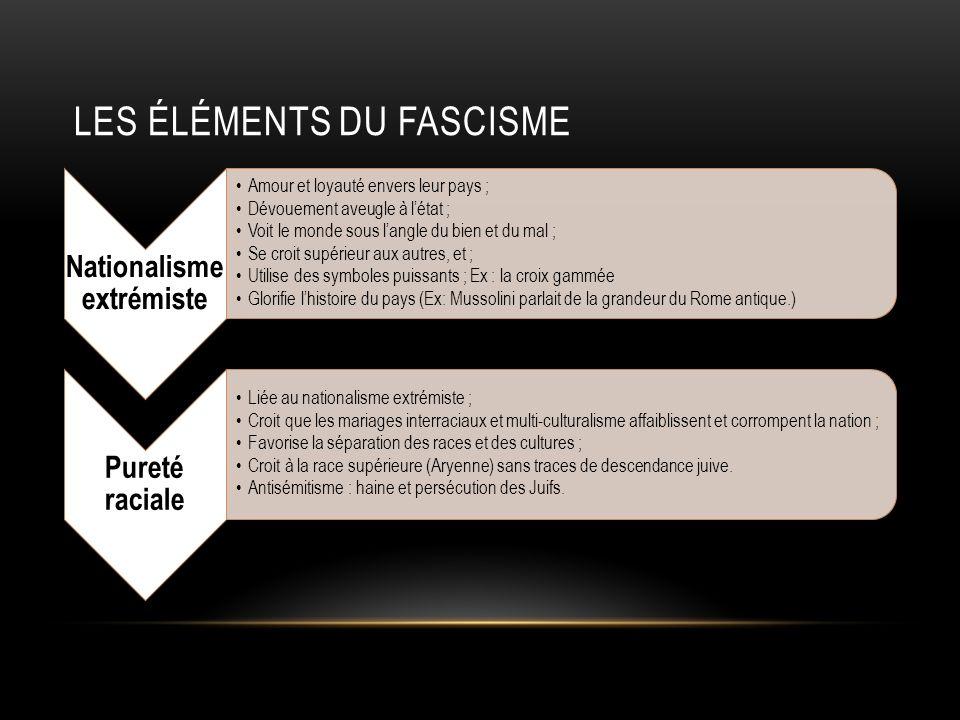 Les éléments du fascisme
