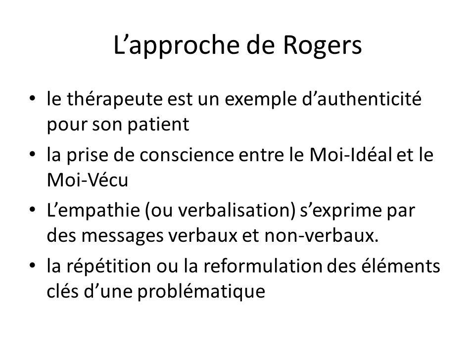 L'approche de Rogers le thérapeute est un exemple d'authenticité pour son patient. la prise de conscience entre le Moi-Idéal et le Moi-Vécu.