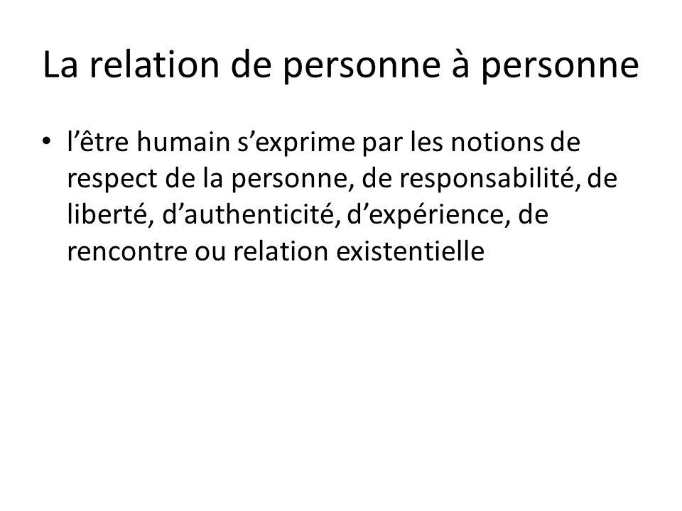 La relation de personne à personne