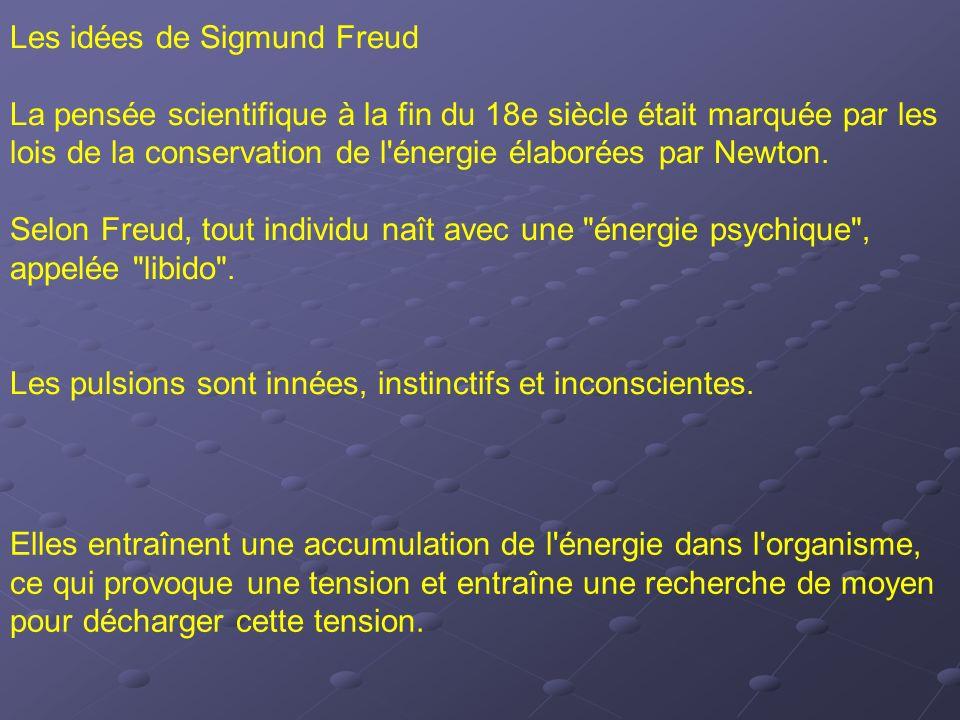 Les idées de Sigmund Freud