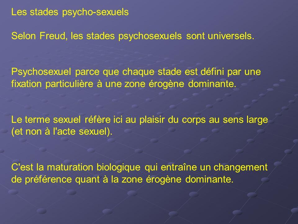 Les stades psycho-sexuels