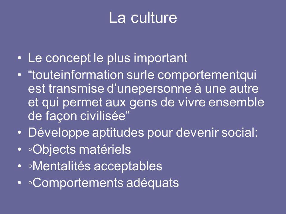 La culture Le concept le plus important