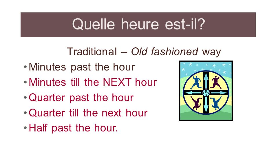Quelle heure est-il Traditional – Old fashioned way