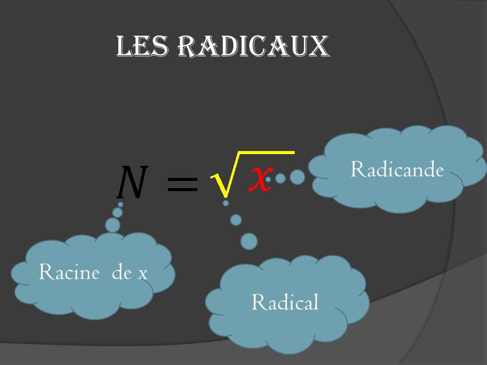 Les radicaux Radicande Racine de x Radical