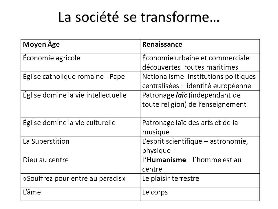 La société se transforme…