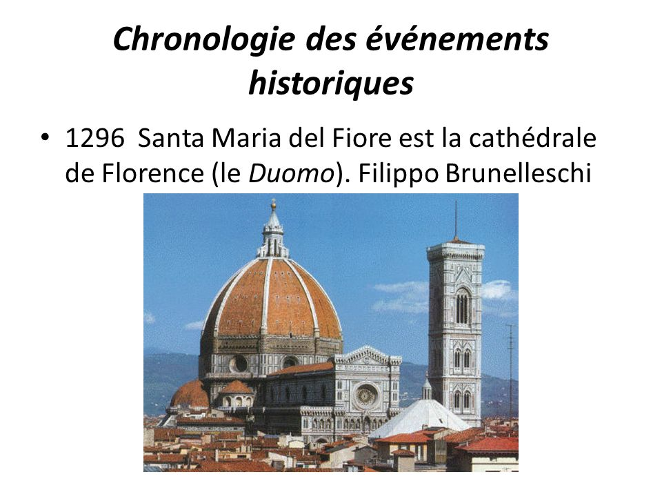 Chronologie des événements historiques