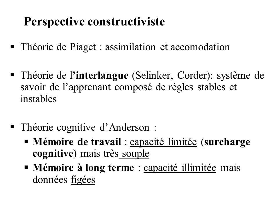 Perspective constructiviste