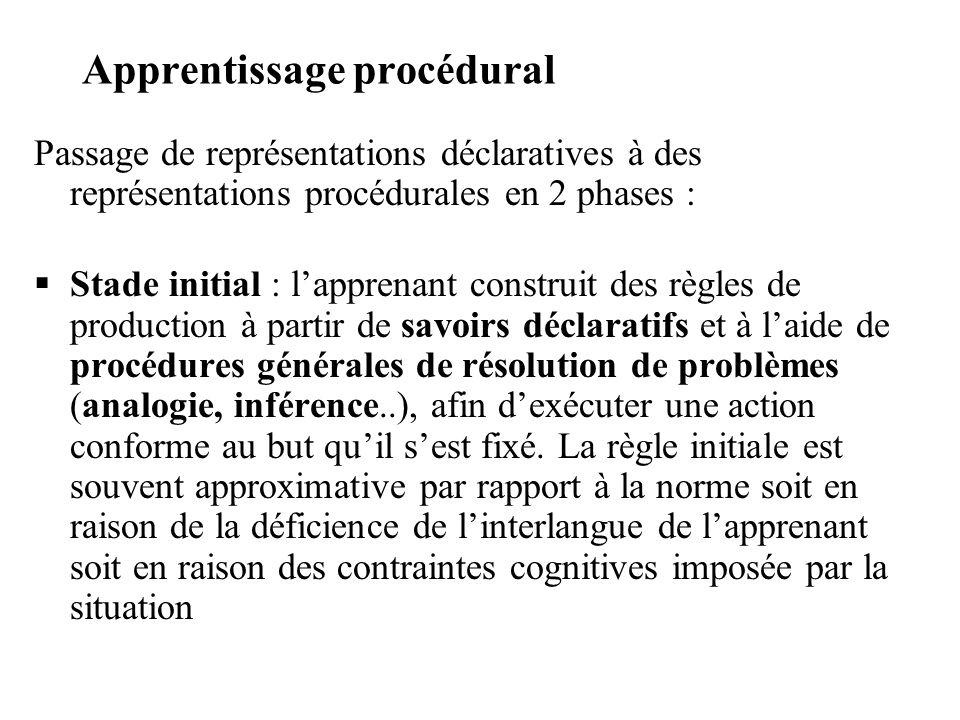 Apprentissage procédural