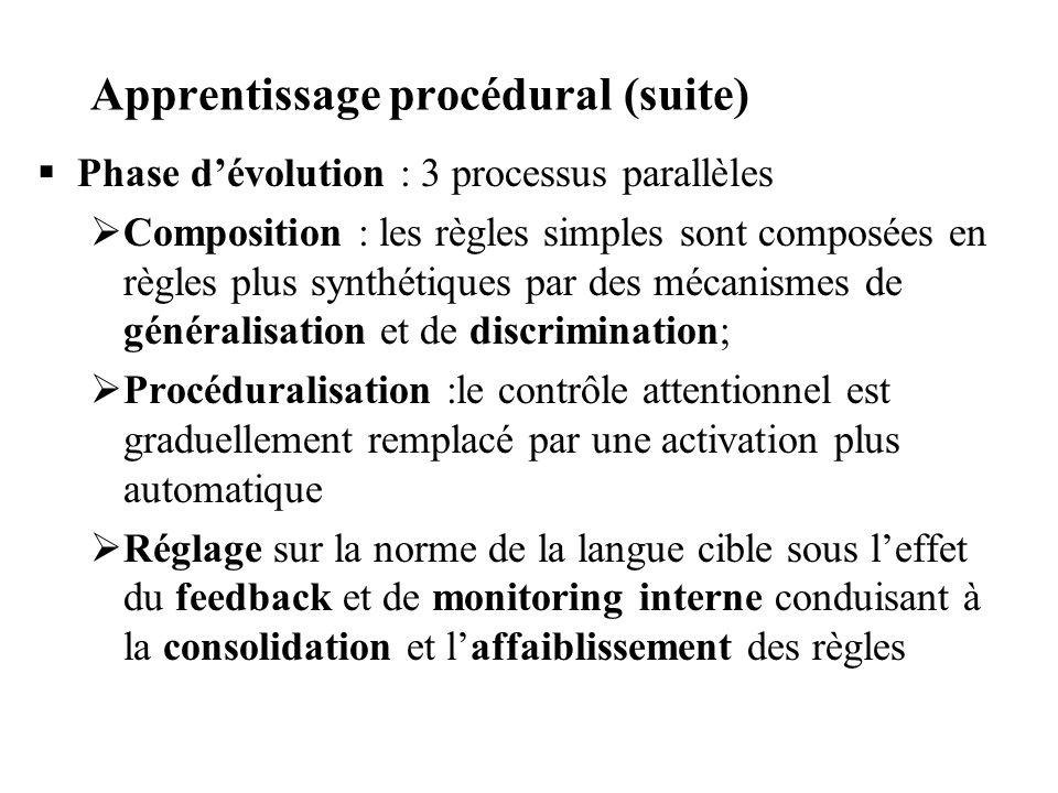 Apprentissage procédural (suite)
