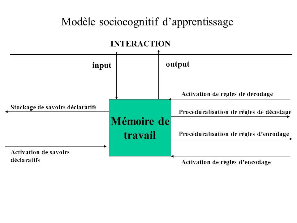 Modèle sociocognitif d'apprentissage