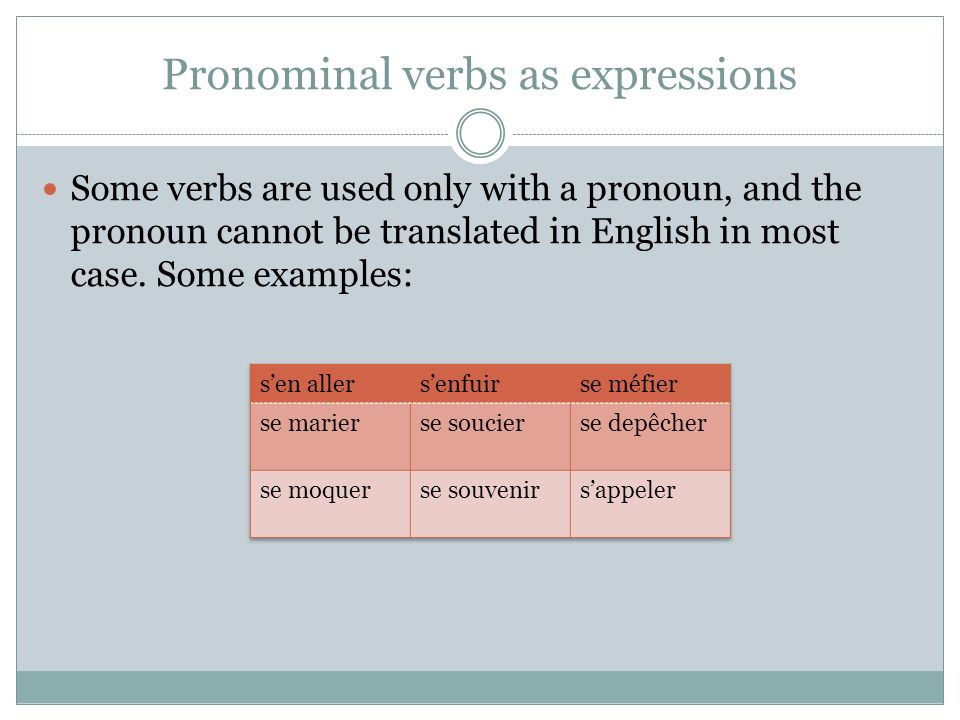 Pronominal verbs as expressions
