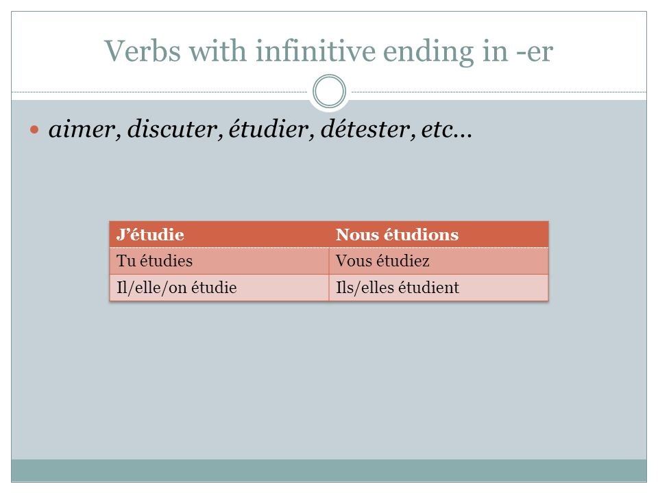 Verbs with infinitive ending in -er