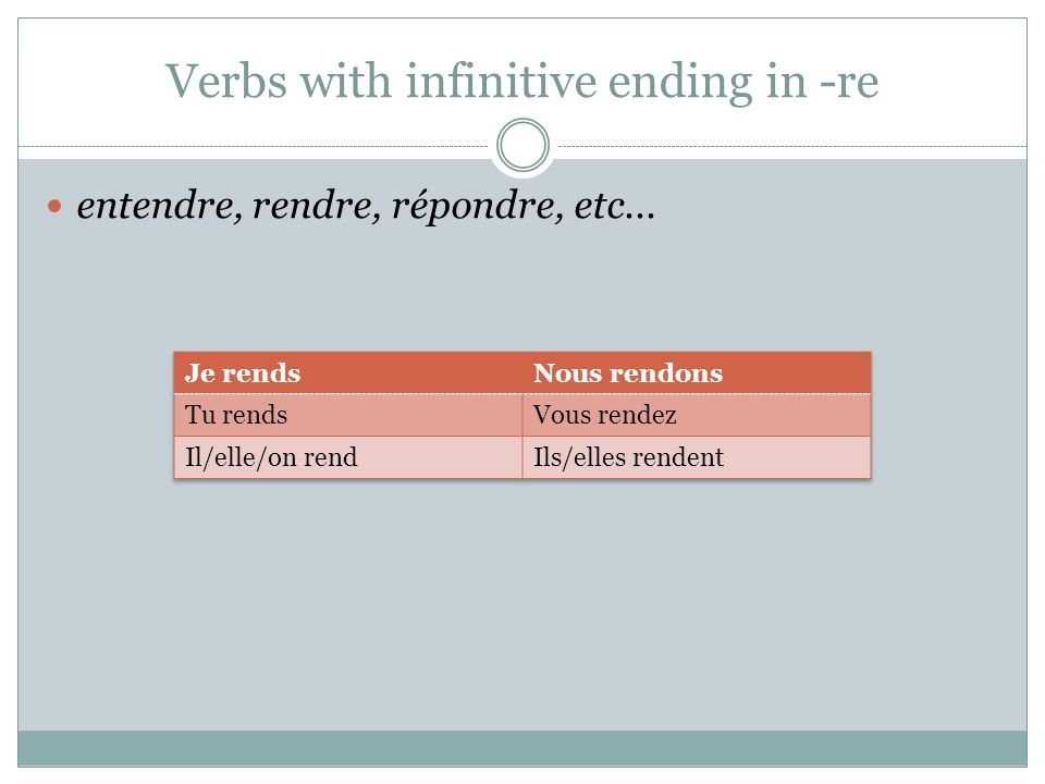 Verbs with infinitive ending in -re