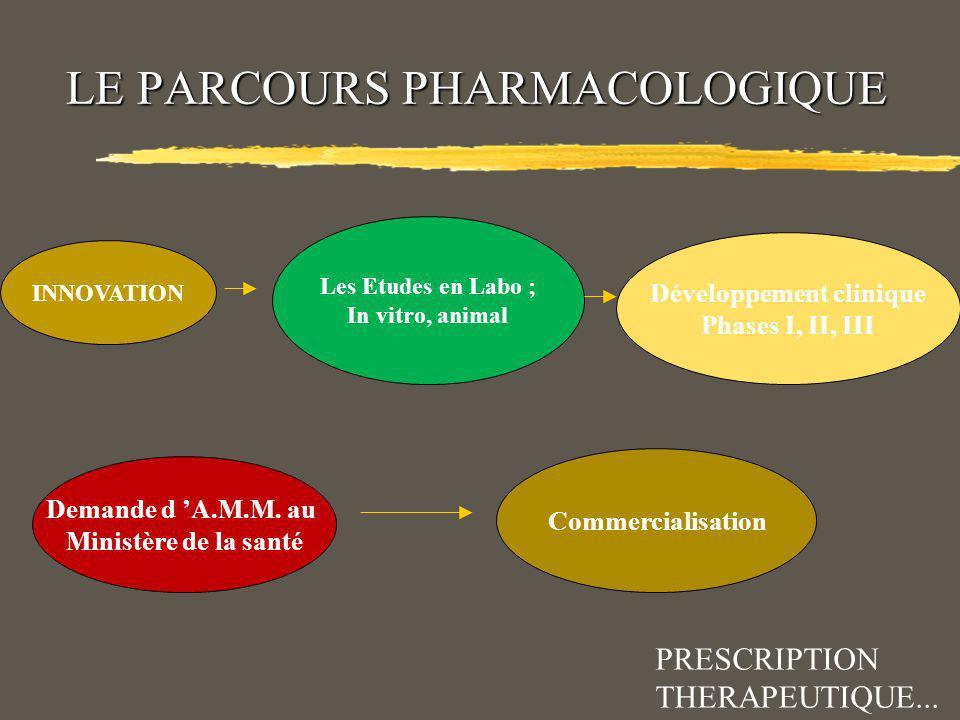LE PARCOURS PHARMACOLOGIQUE