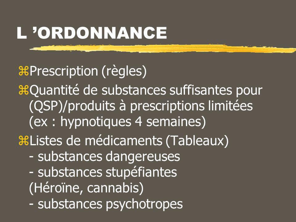 L 'ORDONNANCE Prescription (règles)