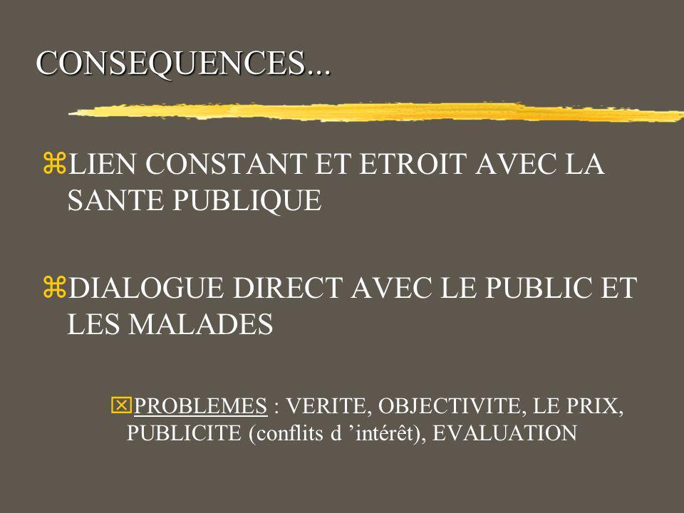 CONSEQUENCES... LIEN CONSTANT ET ETROIT AVEC LA SANTE PUBLIQUE